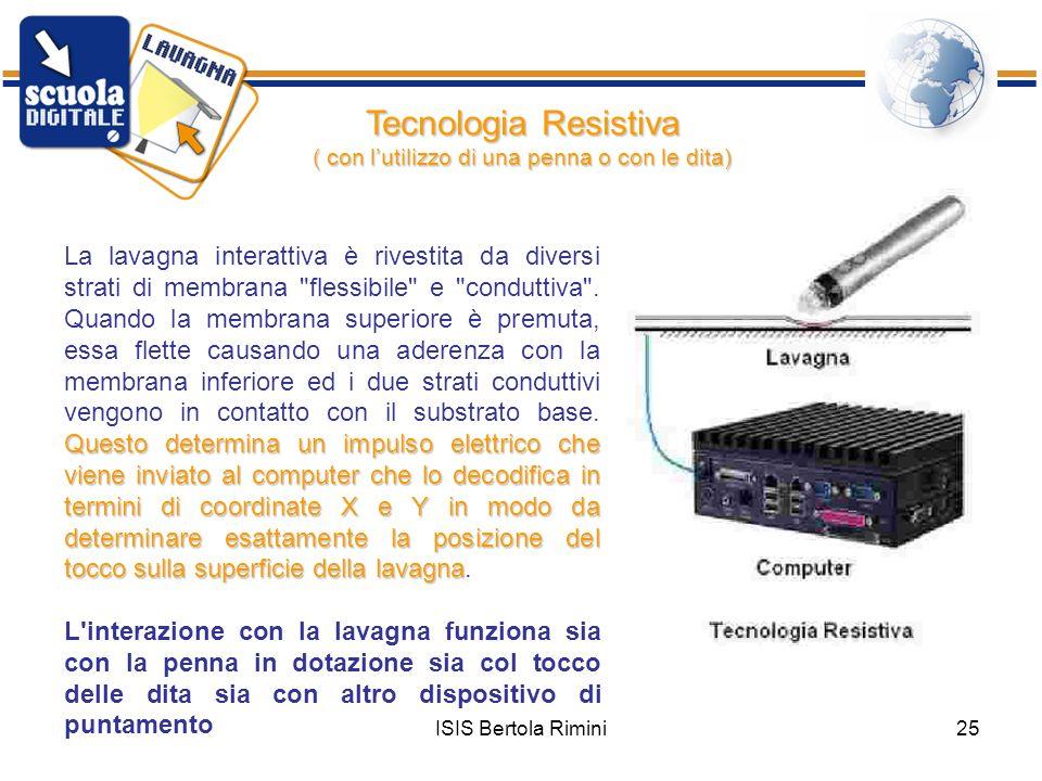 ISIS Bertola Rimini25 Tecnologia Resistiva ( con lutilizzo di una penna o con le dita) Questo determina un impulso elettrico che viene inviato al comp