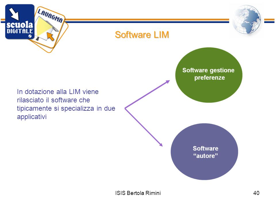 ISIS Bertola Rimini40 Software LIM In dotazione alla LIM viene rilasciato il software che tipicamente si specializza in due applicativi