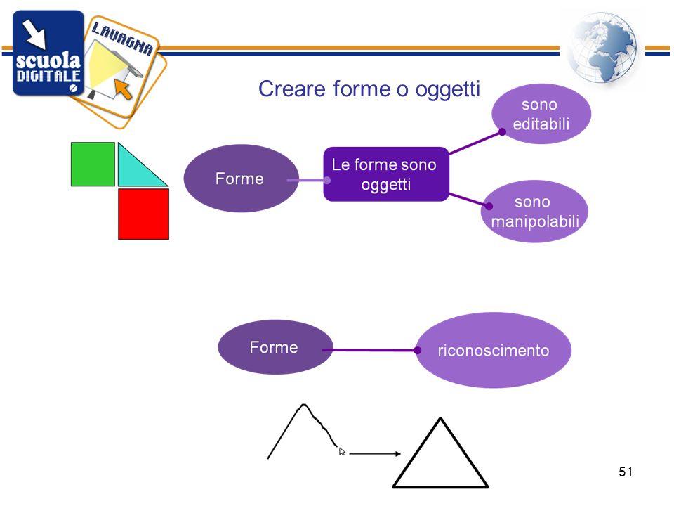 ISIS Bertola Rimini51 Creare forme o oggetti