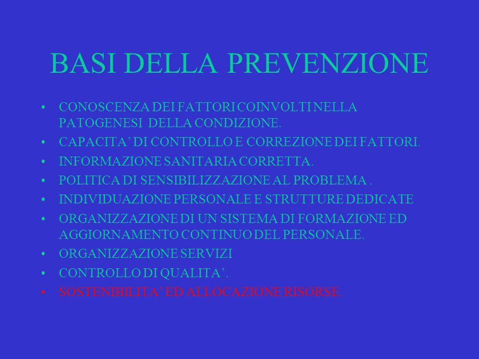 BASI DELLA PREVENZIONE CONOSCENZA DEI FATTORI COINVOLTI NELLA PATOGENESI DELLA CONDIZIONE.