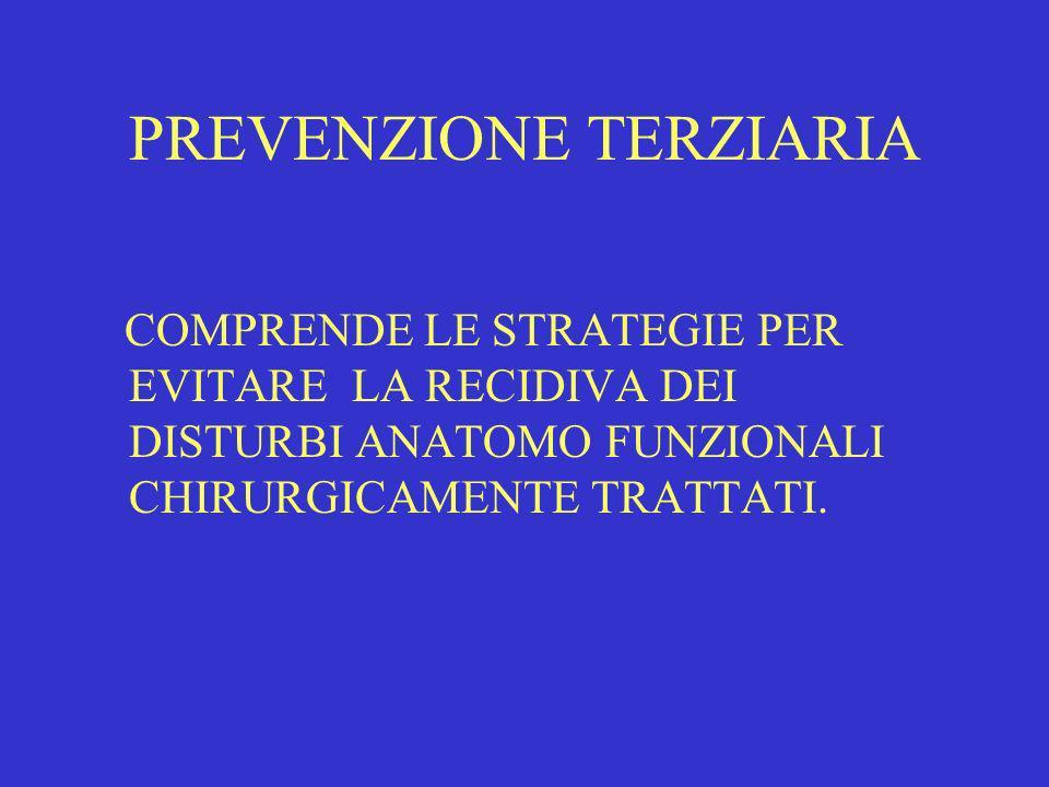 PREVENZIONE TERZIARIA COMPRENDE LE STRATEGIE PER EVITARE LA RECIDIVA DEI DISTURBI ANATOMO FUNZIONALI CHIRURGICAMENTE TRATTATI.