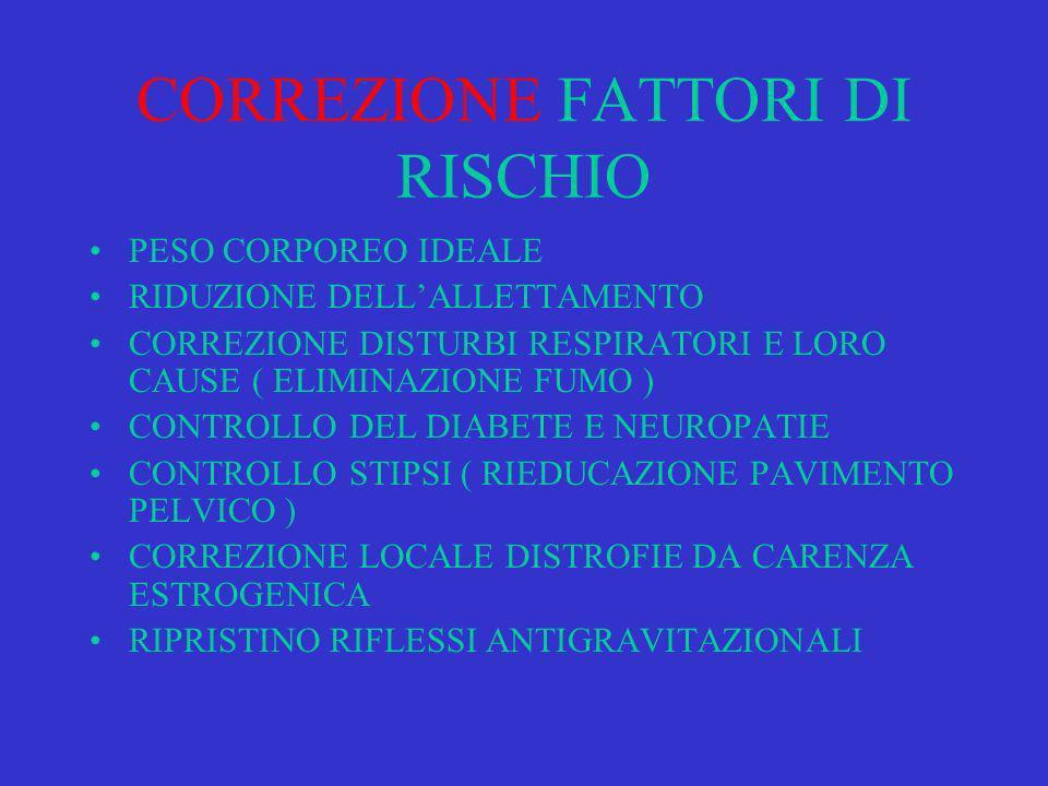 CORREZIONE FATTORI DI RISCHIO PESO CORPOREO IDEALE RIDUZIONE DELLALLETTAMENTO CORREZIONE DISTURBI RESPIRATORI E LORO CAUSE ( ELIMINAZIONE FUMO ) CONTROLLO DEL DIABETE E NEUROPATIE CONTROLLO STIPSI ( RIEDUCAZIONE PAVIMENTO PELVICO ) CORREZIONE LOCALE DISTROFIE DA CARENZA ESTROGENICA RIPRISTINO RIFLESSI ANTIGRAVITAZIONALI