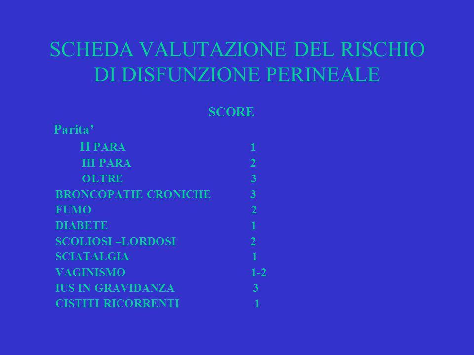 SCHEDA VALUTAZIONE DEL RISCHIO DI DISFUNZIONE PERINEALE SCORE Parita II PARA 1 III PARA 2 OLTRE 3 BRONCOPATIE CRONICHE 3 FUMO 2 DIABETE 1 SCOLIOSI –LORDOSI 2 SCIATALGIA 1 VAGINISMO 1-2 IUS IN GRAVIDANZA 3 CISTITI RICORRENTI 1
