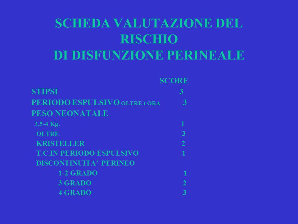 SCHEDA VALUTAZIONE DEL RISCHIO DI DISFUNZIONE PERINEALE SCORE STIPSI 3 PERIODO ESPULSIVO OLTRE 1 ORA 3 PESO NEONATALE 3,5-4 Kg.