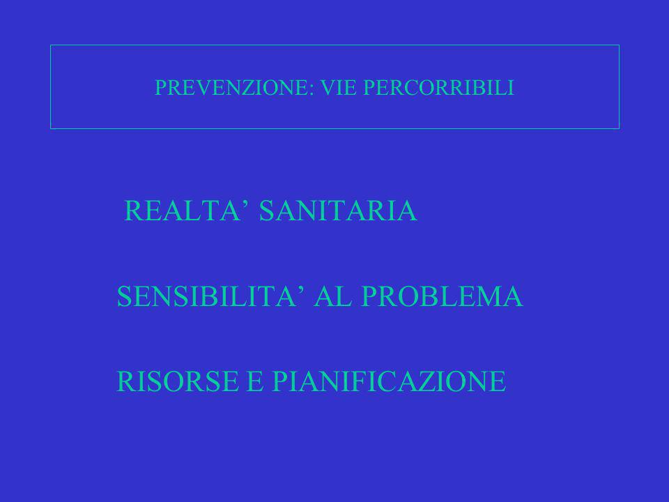 PREVENZIONE: VIE PERCORRIBILI REALTA SANITARIA SENSIBILITA AL PROBLEMA RISORSE E PIANIFICAZIONE