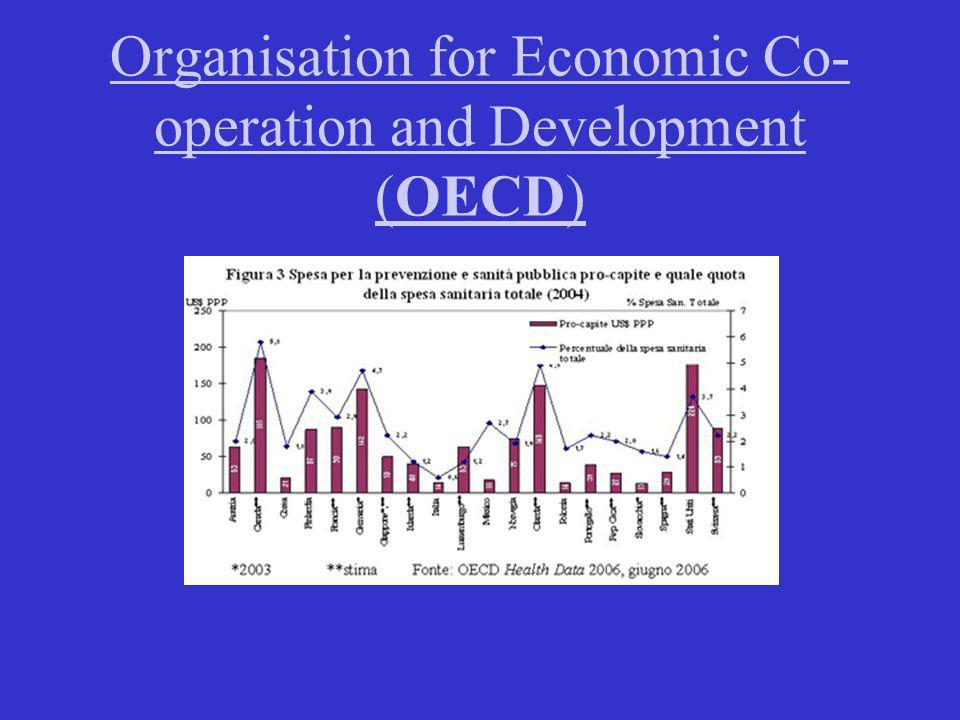 Organisation for Economic Co- operation and Development (OECD)