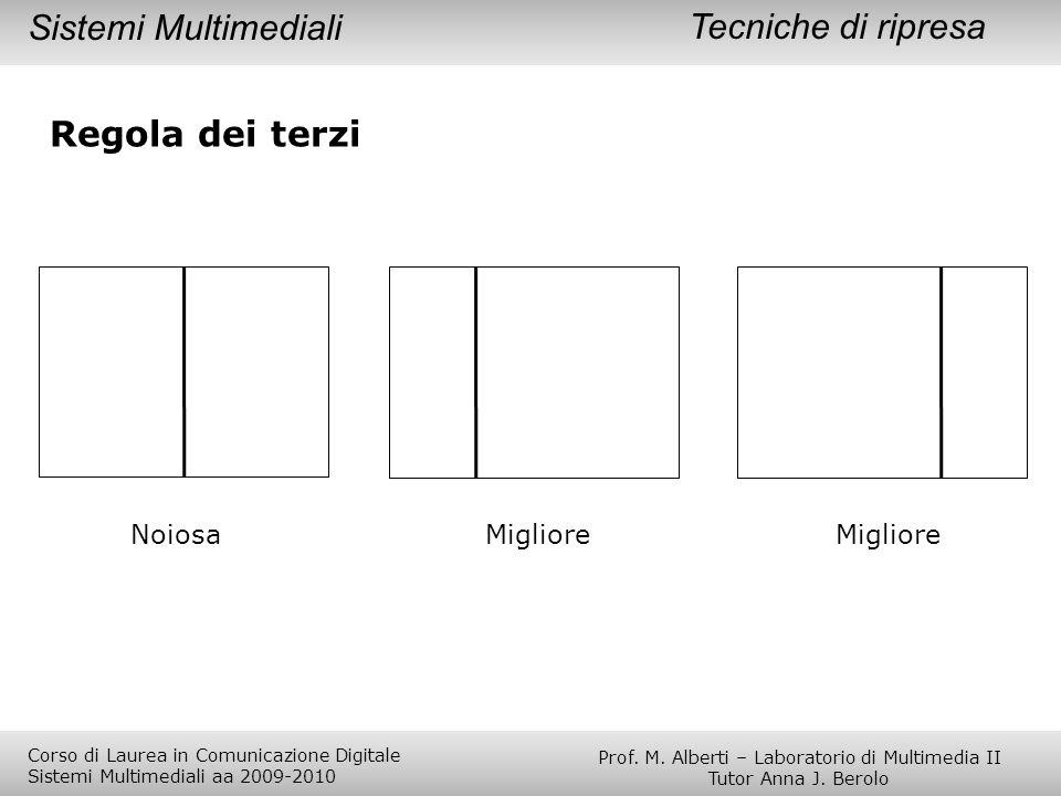 Regola dei terzi Tecniche di ripresaSistemi Multimediali NoiosaMigliore Prof. M. Alberti – Laboratorio di Multimedia II Tutor Anna J. Berolo Corso di