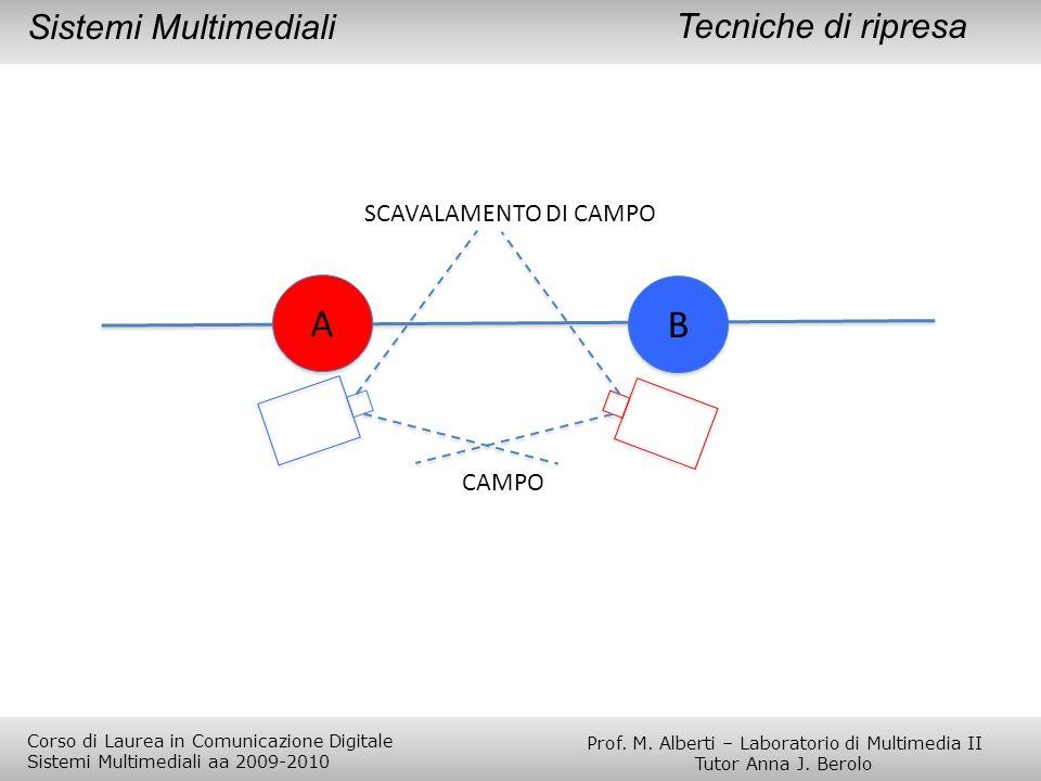 Tecniche di ripresa A A B B CAMPO SCAVALAMENTO DI CAMPO Sistemi Multimediali Prof. M. Alberti – Laboratorio di Multimedia II Tutor Anna J. Berolo Cors