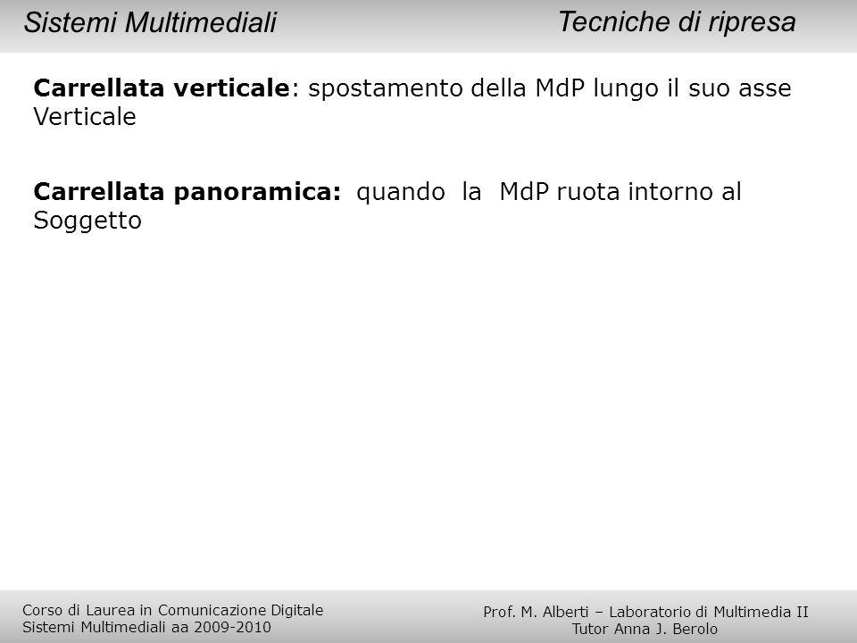 Tecniche di ripresa Carrellata verticale: spostamento della MdP lungo il suo asse Verticale Carrellata panoramica: quando la MdP ruota intorno al Sogg