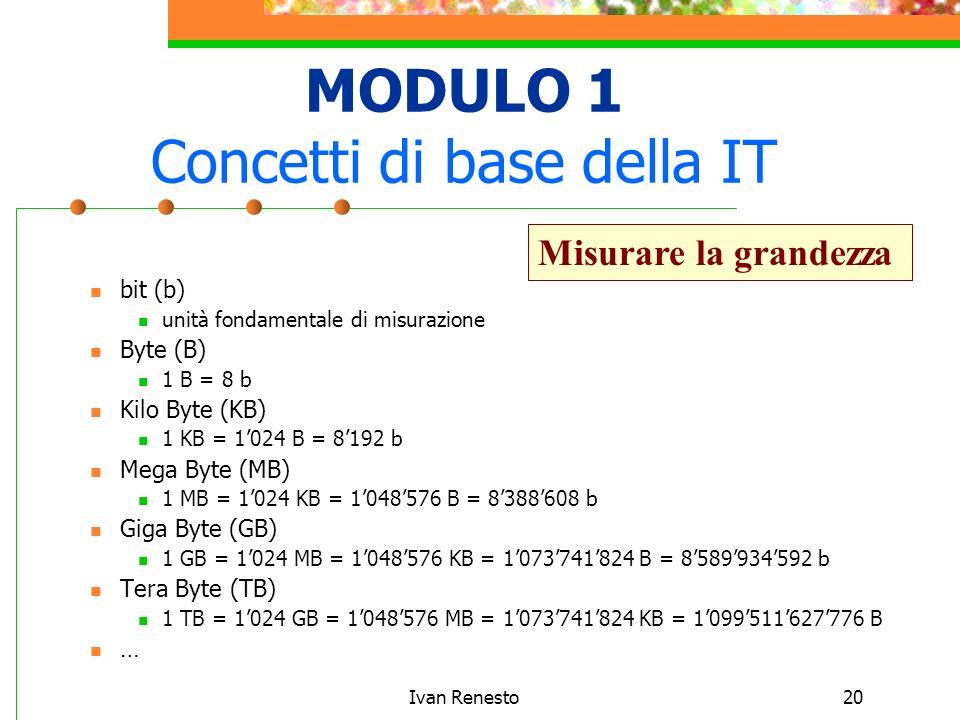 Ivan Renesto20 MODULO 1 Concetti di base della IT bit (b) unità fondamentale di misurazione Byte (B) 1 B = 8 b Kilo Byte (KB) 1 KB = 1024 B = 8192 b Mega Byte (MB) 1 MB = 1024 KB = 1048576 B = 8388608 b Giga Byte (GB) 1 GB = 1024 MB = 1048576 KB = 1073741824 B = 8589934592 b Tera Byte (TB) 1 TB = 1024 GB = 1048576 MB = 1073741824 KB = 1099511627776 B … Misurare la grandezza