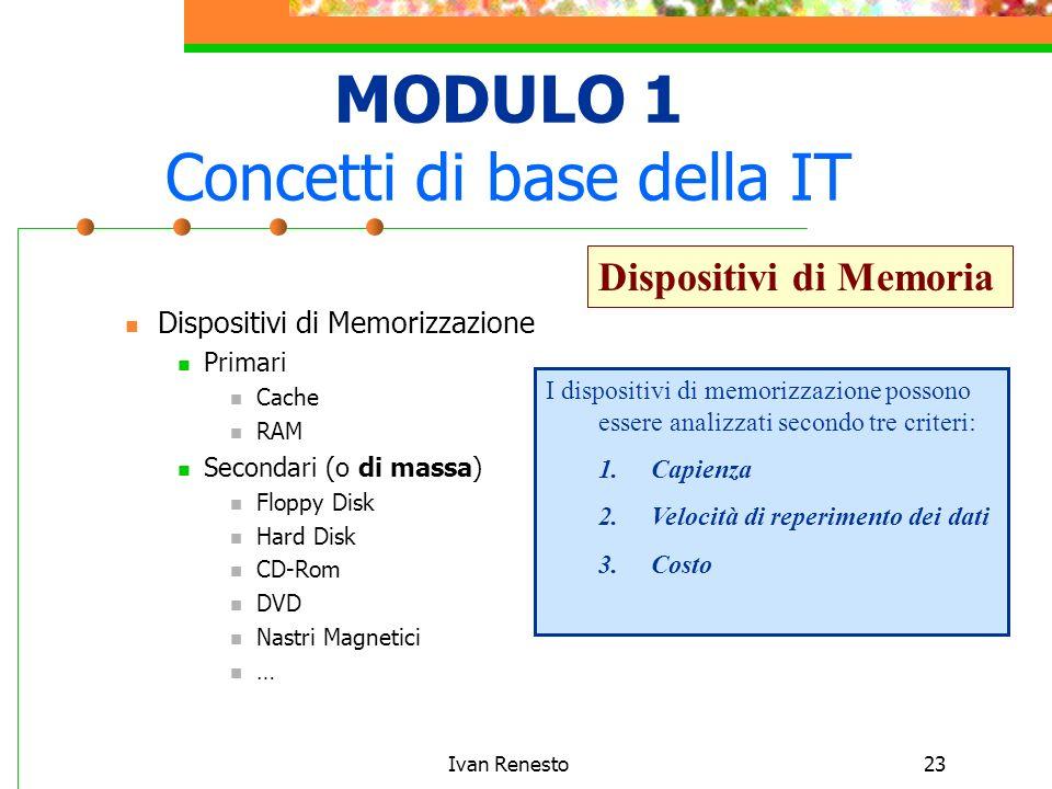 Ivan Renesto23 MODULO 1 Concetti di base della IT Dispositivi di Memorizzazione Primari Cache RAM Secondari (o di massa) Floppy Disk Hard Disk CD-Rom DVD Nastri Magnetici … Dispositivi di Memoria I dispositivi di memorizzazione possono essere analizzati secondo tre criteri: 1.Capienza 2.Velocità di reperimento dei dati 3.Costo