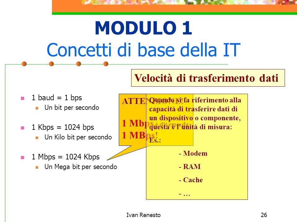 Ivan Renesto26 MODULO 1 Concetti di base della IT 1 baud = 1 bps Un bit per secondo 1 Kbps = 1024 bps Un Kilo bit per secondo 1 Mbps = 1024 Kbps Un Mega bit per secondo Velocità di trasferimento dati ATTENZIONE.