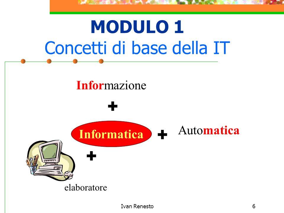 Ivan Renesto6 MODULO 1 Concetti di base della IT Informazione Automatica elaboratore + + + Informatica