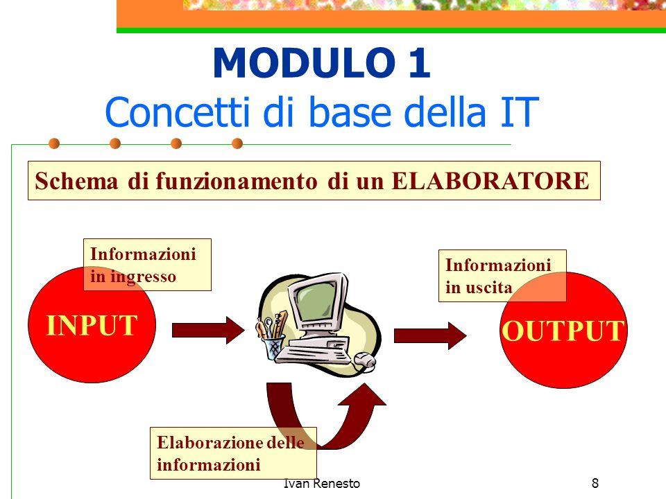 Ivan Renesto8 MODULO 1 Concetti di base della IT Schema di funzionamento di un ELABORATORE INPUT OUTPUT Informazioni in ingresso Informazioni in uscita Elaborazione delle informazioni
