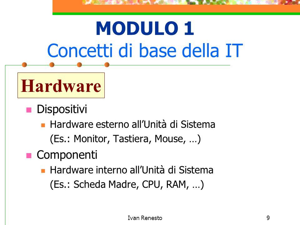 Ivan Renesto9 MODULO 1 Concetti di base della IT Dispositivi Hardware esterno allUnità di Sistema (Es.: Monitor, Tastiera, Mouse, …) Componenti Hardware interno allUnità di Sistema (Es.: Scheda Madre, CPU, RAM, …) Hardware