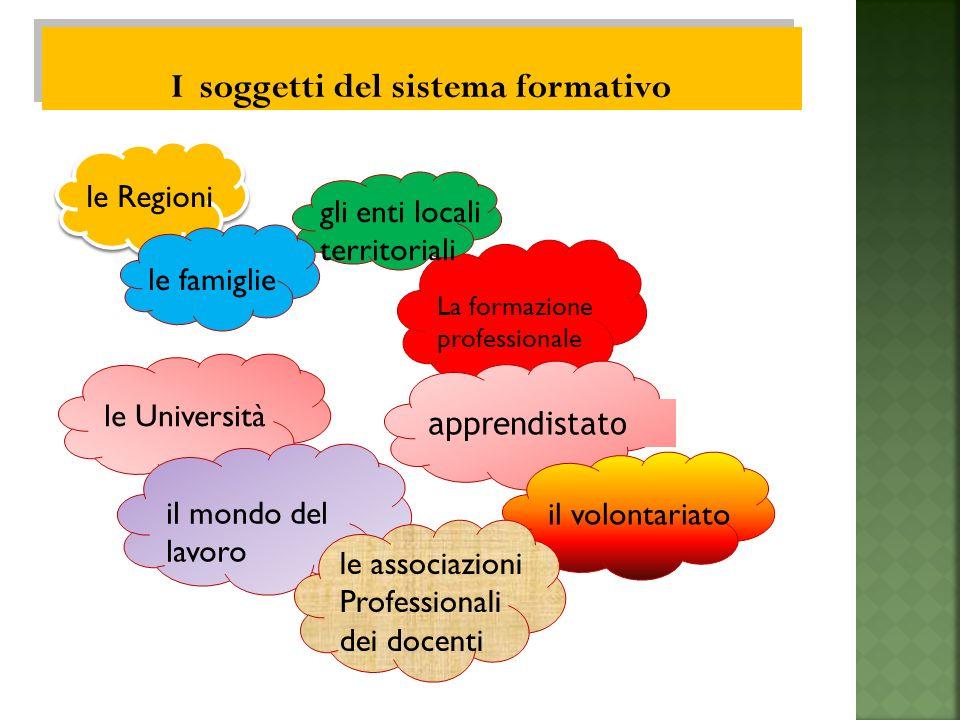 La formazione professionale le Regioni gli enti locali territoriali le famiglie apprendistato le Università il mondo del lavoro il volontariato le associazioni Professionali dei docenti