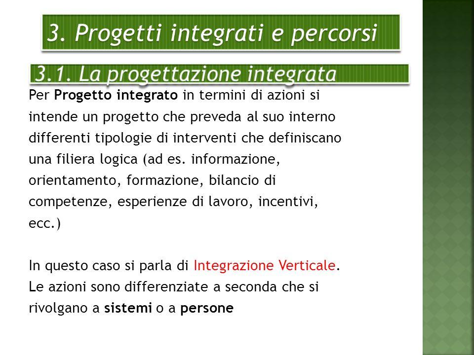 Per Progetto integrato in termini di azioni si intende un progetto che preveda al suo interno differenti tipologie di interventi che definiscano una filiera logica (ad es.
