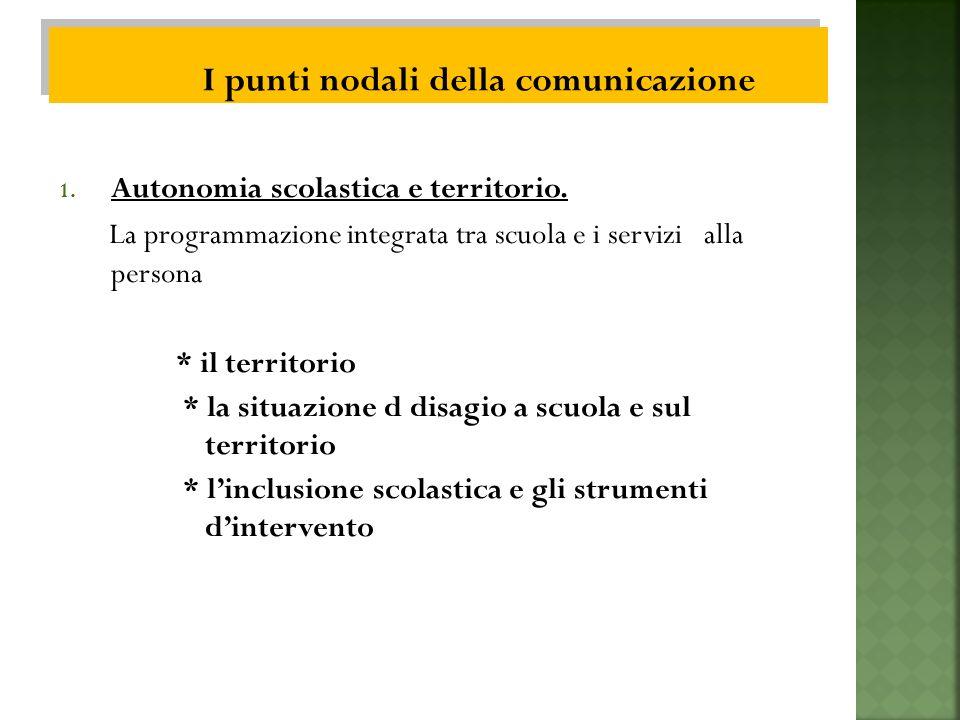 1. Autonomia scolastica e territorio.