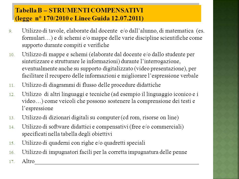 9. Utilizzo di tavole, elaborate dal docente e/o dallalunno, di matematica (es.
