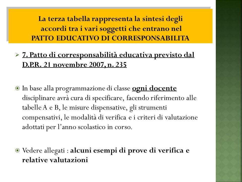 7. Patto di corresponsabilità educativa previsto dal D.P.R.