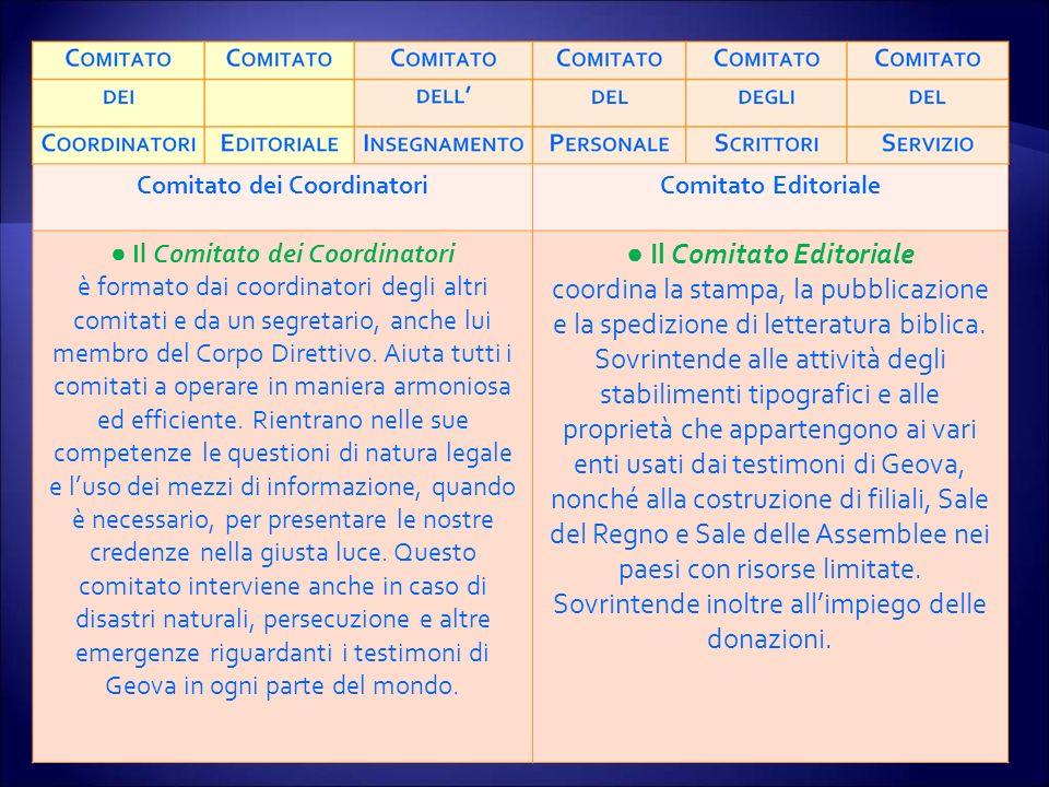 Comitato dei CoordinatoriComitato Editoriale Il Comitato dei Coordinatori è formato dai coordinatori degli altri comitati e da un segretario, anche lui membro del Corpo Direttivo.