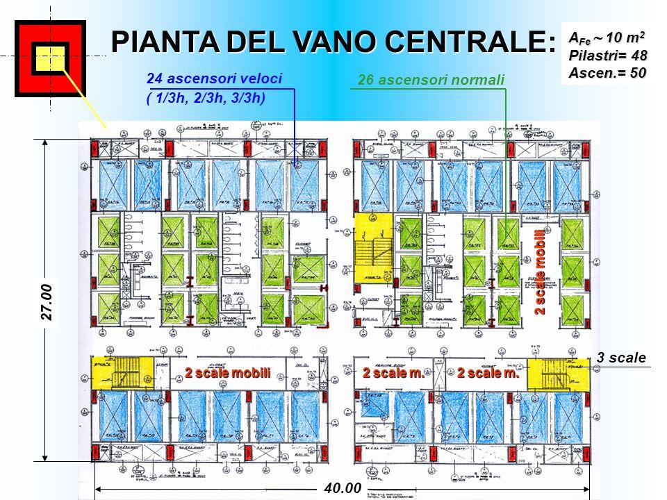 PIANTA DEL VANO CENTRALE: 24 ascensori veloci ( 1/3h, 2/3h, 3/3h) 26 ascensori normali 27.00 40.00 A Fe 10 m 2 Pilastri= 48 Ascen.= 50 3 scale 2 scale