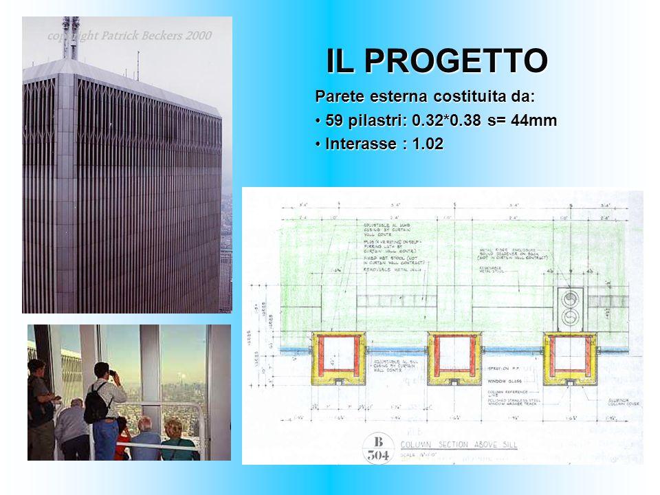 IL PROGETTO Parete esterna costituita da: 59 pilastri: 0.32*0.38 s= 44mm 59 pilastri: 0.32*0.38 s= 44mm Interasse : 1.02 Interasse : 1.02