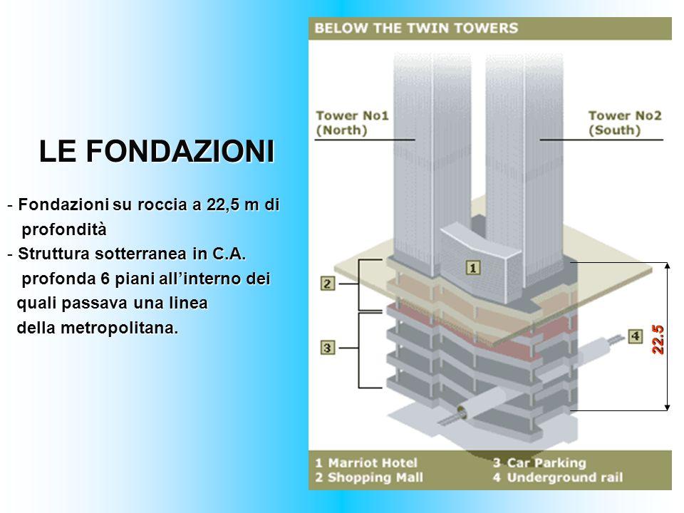 LE FONDAZIONI - Fondazioni su roccia a 22,5 m di profondità profondità - Struttura sotterranea in C.A. profonda 6 piani allinterno dei profonda 6 pian