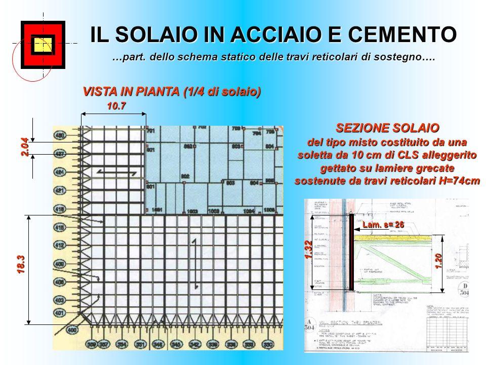 IL SOLAIO IN ACCIAIO E CEMENTO …part. dello schema statico delle travi reticolari di sostegno…. Lam. s= 26 1.20 1.32 VISTA IN PIANTA (1/4 di solaio) S