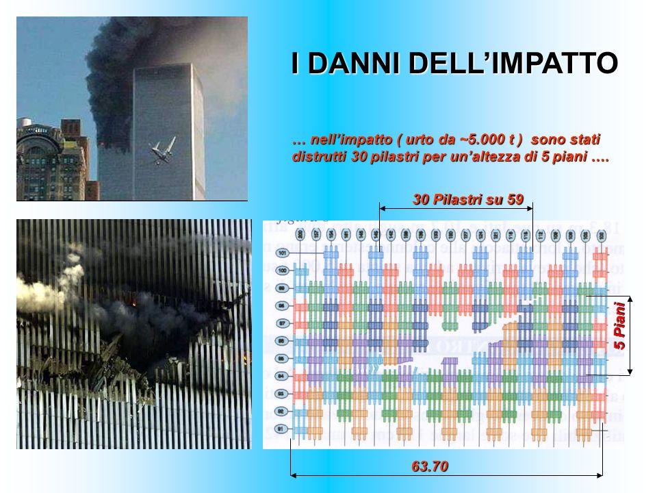 I DANNI DELLIMPATTO … nellimpatto ( urto da ~5.000 t ) sono stati distrutti 30 pilastri per unaltezza di 5 piani …. 30 Pilastri su 59 5 Piani 63.70