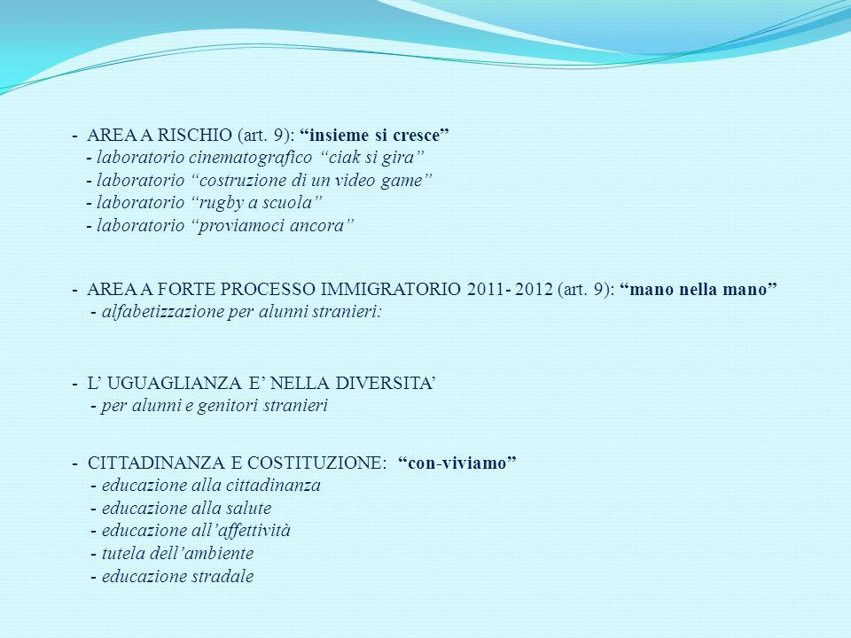 - AREA A RISCHIO (art.