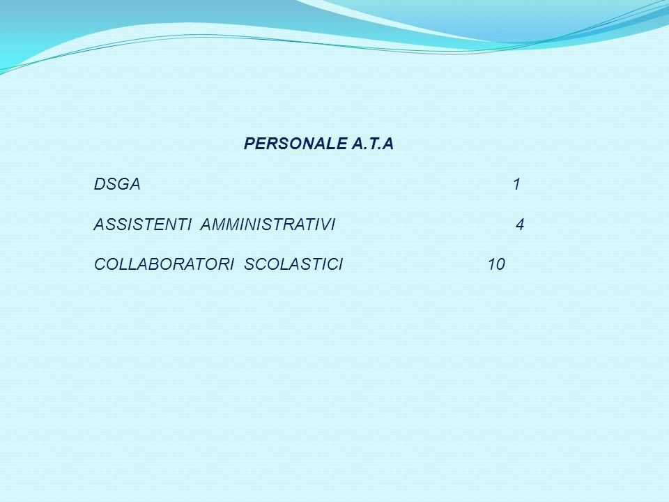 PERSONALE A.T.A DSGA 1 ASSISTENTI AMMINISTRATIVI 4 COLLABORATORI SCOLASTICI 10