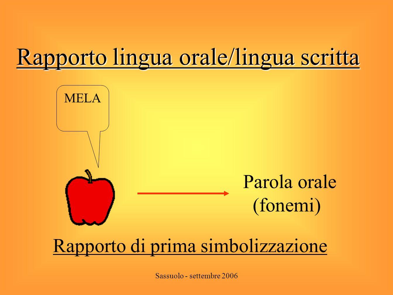 Sassuolo - settembre 2006 Rapporto di seconda simbolizzazione Parola orale (fonemi) Parola scritta (grafemi) MELA Rapporto lingua orale/lingua scritta