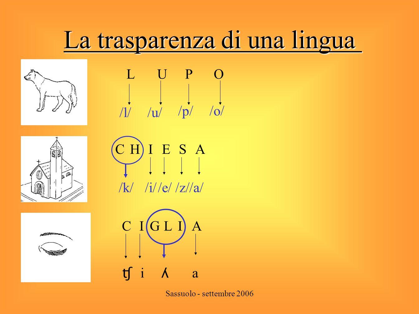 Sassuolo - settembre 2006 PREREQUISITI ESECUTIVI Sono i prerequisiti che si attengono alla realizzazione del sistema scritto, non alla sua conoscenza es.