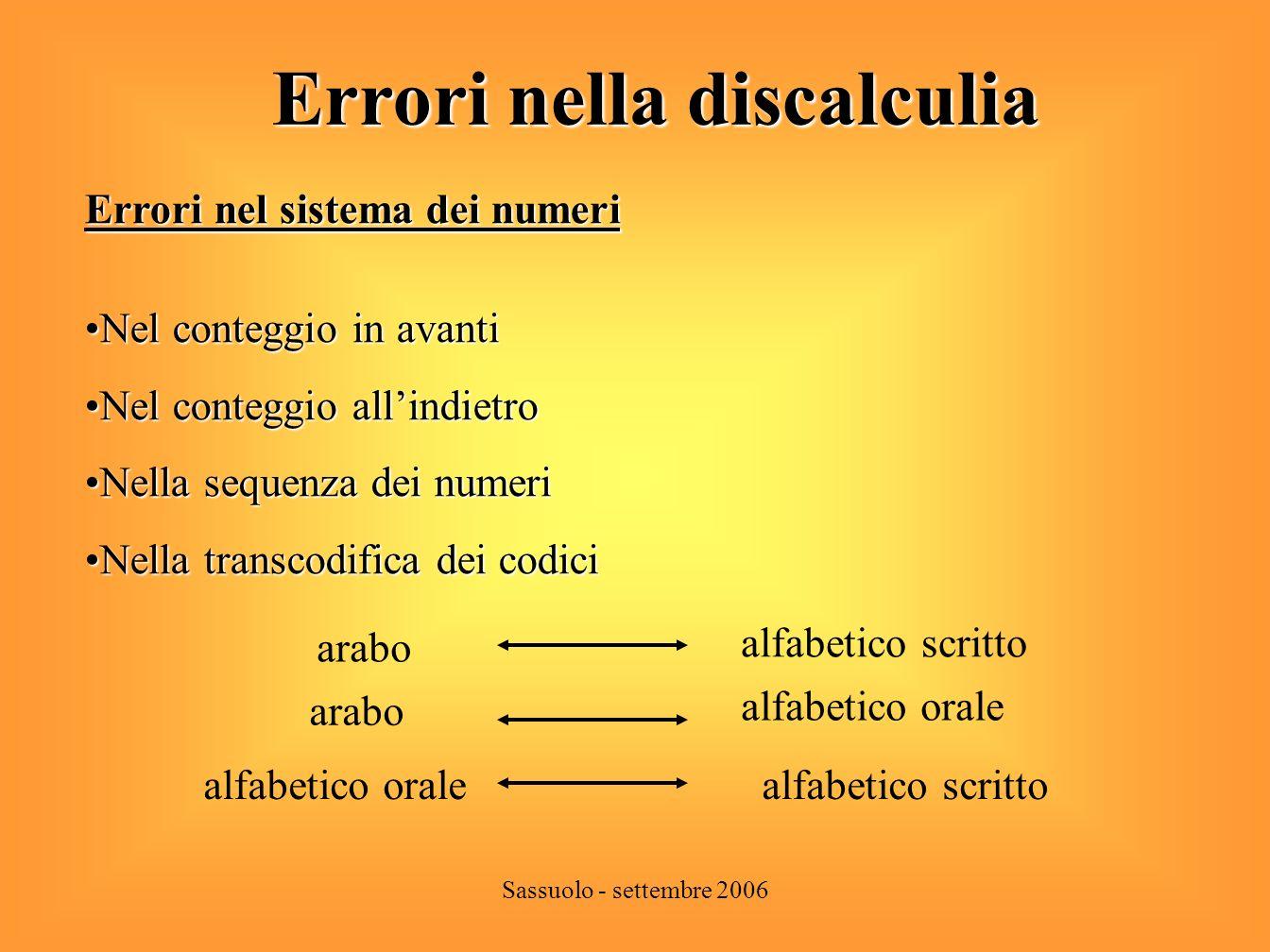 Sassuolo - settembre 2006 Errori nella discalculia 2 Errori nel sistema del calcolo Nel calcolo mentale Nellinterpretazione del segno 45- 12= 57 15x 7 = 45 Nella procedura del calcolo 37 x 25 = 185 74 259 4385+ 7825= 11100 Manca il riporto