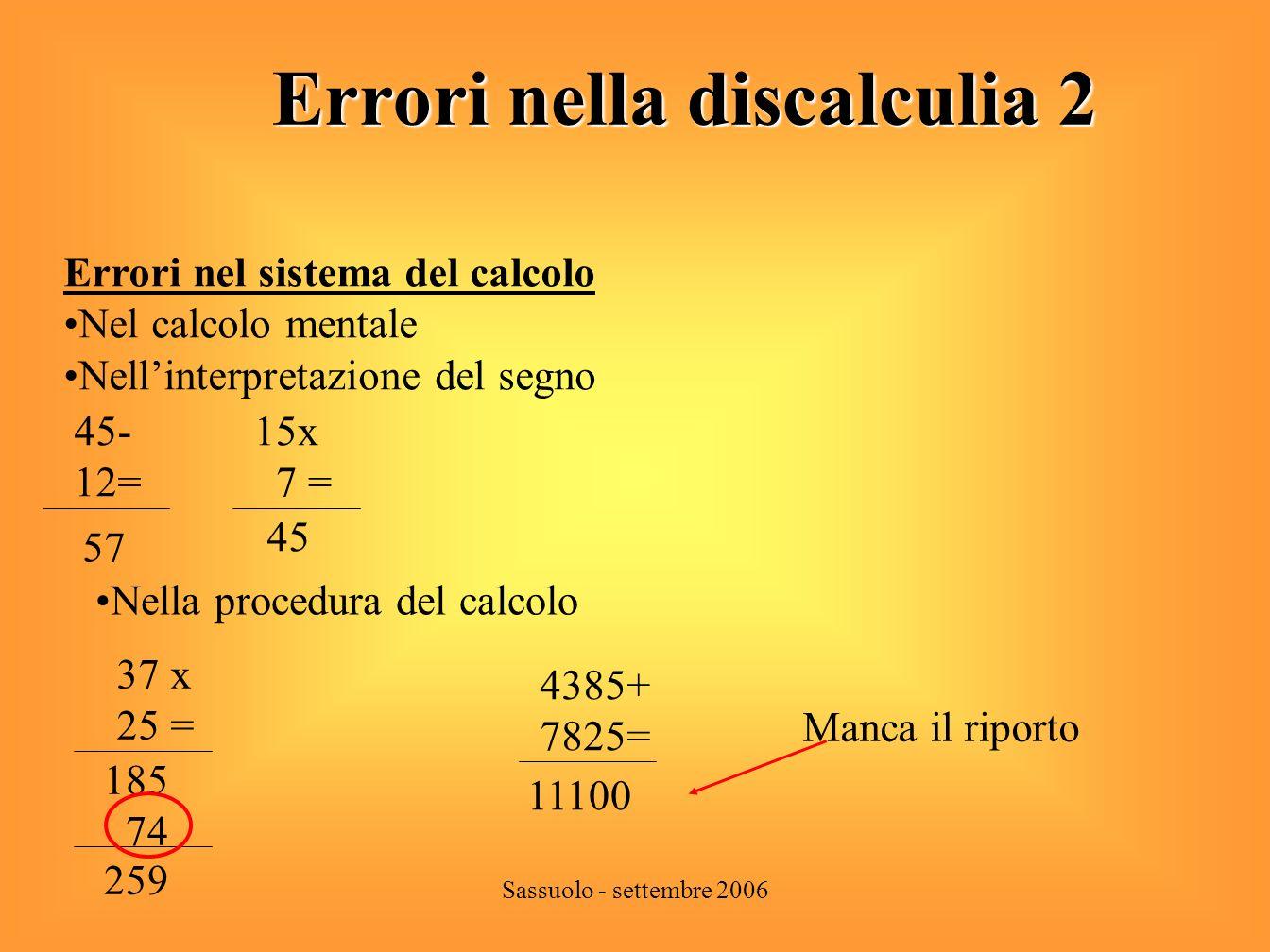 Sassuolo - settembre 2006 Errori nella discalculia 3 Nellincolonnamento Errori nel sistema del calcolo 325+ 412= 3662 Nei fatti aritmetici Rottura dissociata fra sistema dei numeri e sistema del calcolo ed anche tra sub funzioni es.