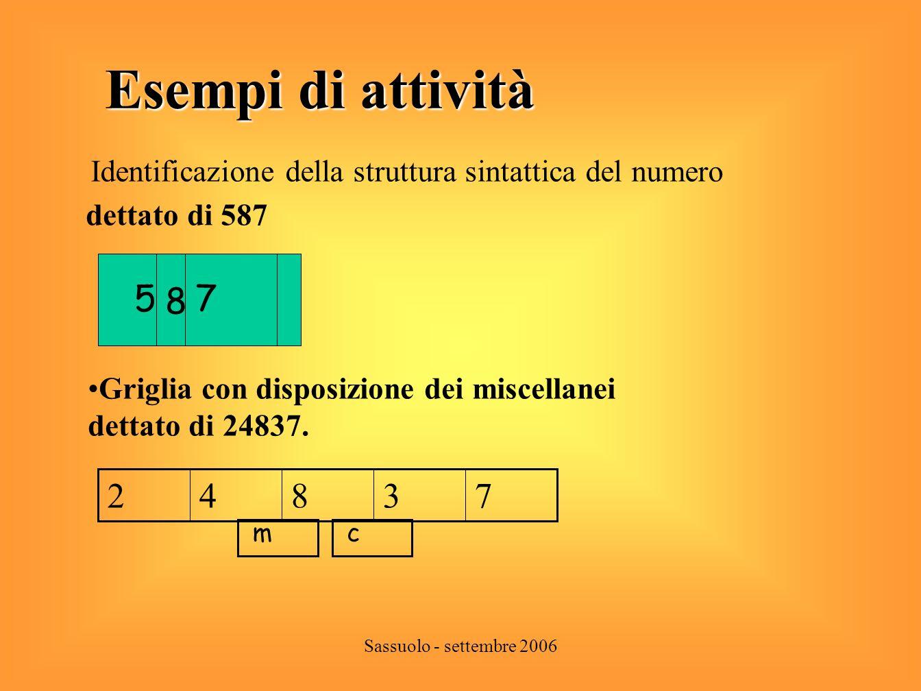 Sassuolo - settembre 2006 La riabilitazione del sistema del calcolo del calcolo Strategie per lacquisizione dei fatti aritmetici Reiterazione della tabellina; costruzioni di associazioni linguistiche e/o visive; riduzione del numero degli items da memorizzare da 72 a 36 insegnando subito 3x2=2x3.