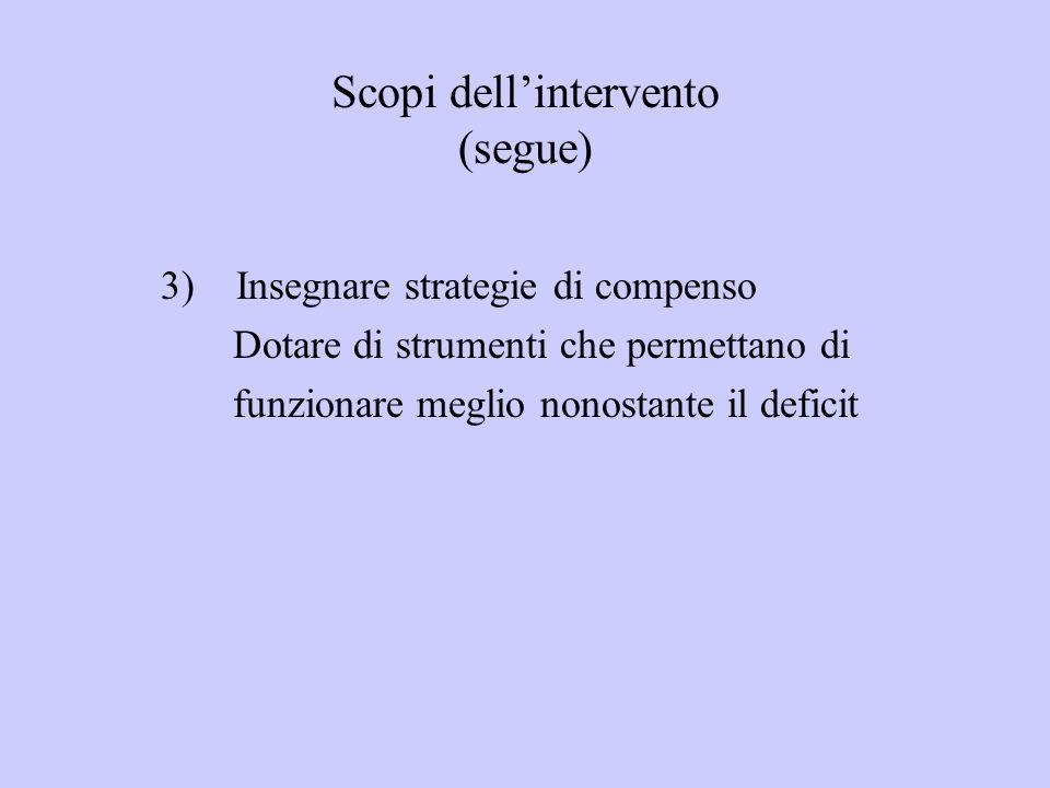 Scopi dellintervento (segue) 3) Insegnare strategie di compenso Dotare di strumenti che permettano di funzionare meglio nonostante il deficit