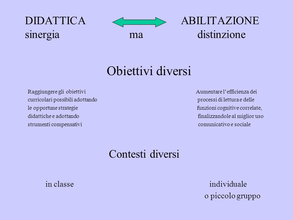 DIDATTICA ABILITAZIONE sinergia ma distinzione Obiettivi diversi Raggiungere gli obiettivi Aumentare lefficienza dei curricolari possibili adottando p