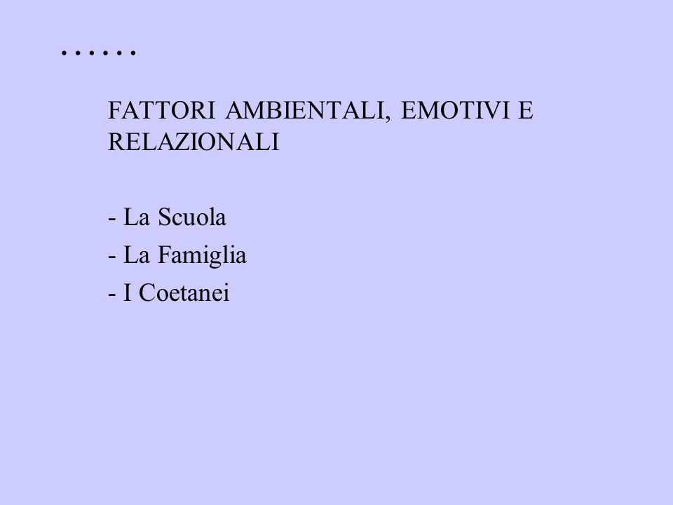 …… FATTORI AMBIENTALI, EMOTIVI E RELAZIONALI - La Scuola - La Famiglia - I Coetanei