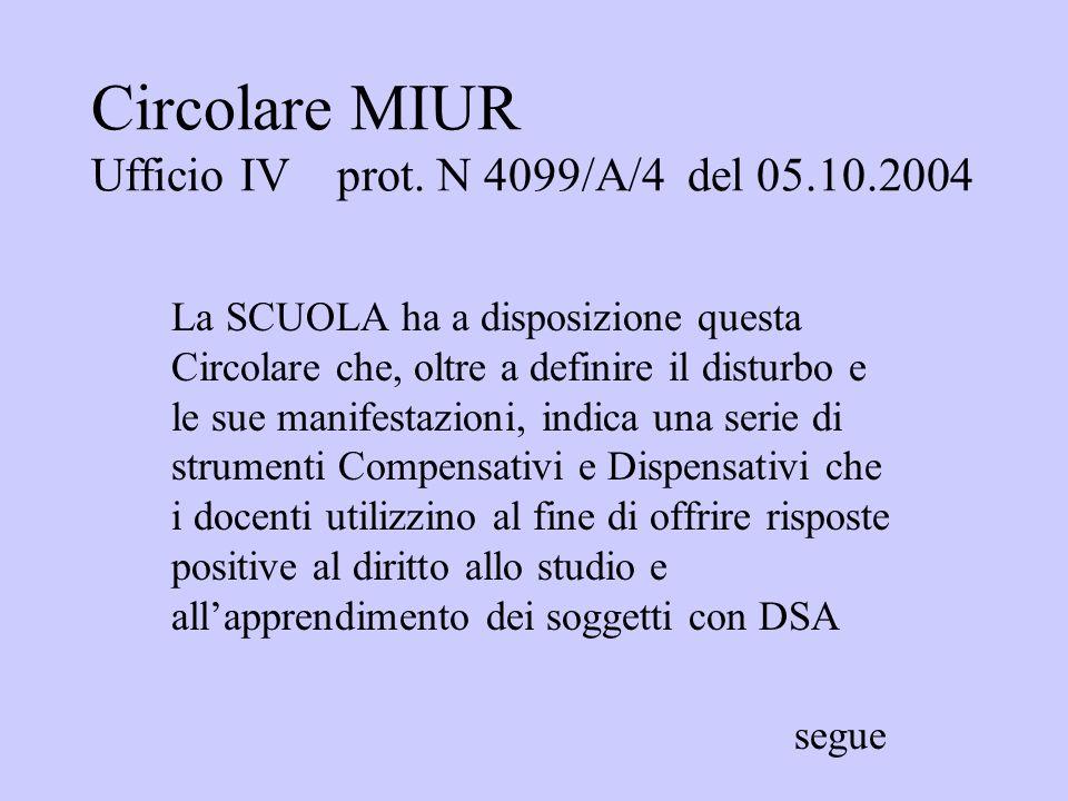 Circolare MIUR Ufficio IV prot. N 4099/A/4 del 05.10.2004 La SCUOLA ha a disposizione questa Circolare che, oltre a definire il disturbo e le sue mani