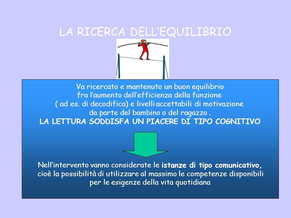 LA RICERCA DELLEQUILIBRIO Va ricercato e mantenuto un buon equilibrio fra laumento dellefficienza della funzione ( ad es.