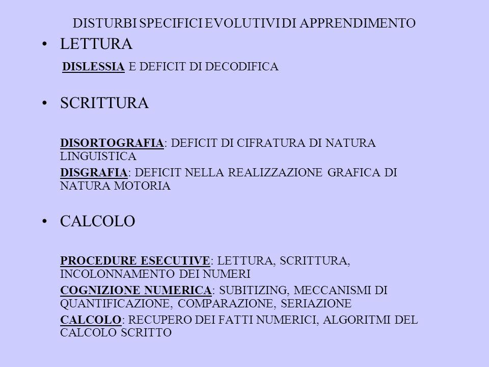 DISTURBI SPECIFICI EVOLUTIVI DI APPRENDIMENTO LETTURA DISLESSIA E DEFICIT DI DECODIFICA SCRITTURA DISORTOGRAFIA: DEFICIT DI CIFRATURA DI NATURA LINGUISTICA DISGRAFIA: DEFICIT NELLA REALIZZAZIONE GRAFICA DI NATURA MOTORIA CALCOLO PROCEDURE ESECUTIVE: LETTURA, SCRITTURA, INCOLONNAMENTO DEI NUMERI COGNIZIONE NUMERICA: SUBITIZING, MECCANISMI DI QUANTIFICAZIONE, COMPARAZIONE, SERIAZIONE CALCOLO: RECUPERO DEI FATTI NUMERICI, ALGORITMI DEL CALCOLO SCRITTO