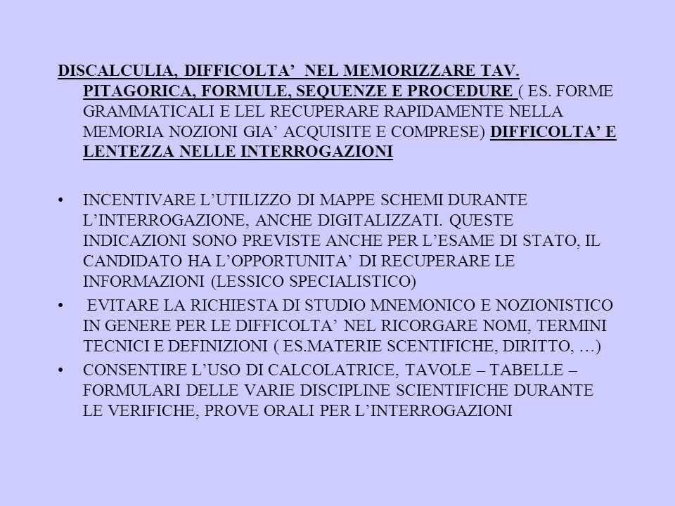 DISCALCULIA, DIFFICOLTA NEL MEMORIZZARE TAV.PITAGORICA, FORMULE, SEQUENZE E PROCEDURE ( ES.