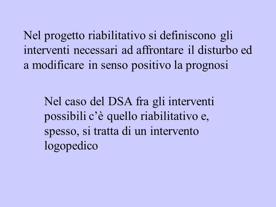 Nel progetto riabilitativo si definiscono gli interventi necessari ad affrontare il disturbo ed a modificare in senso positivo la prognosi Nel caso del DSA fra gli interventi possibili cè quello riabilitativo e, spesso, si tratta di un intervento logopedico