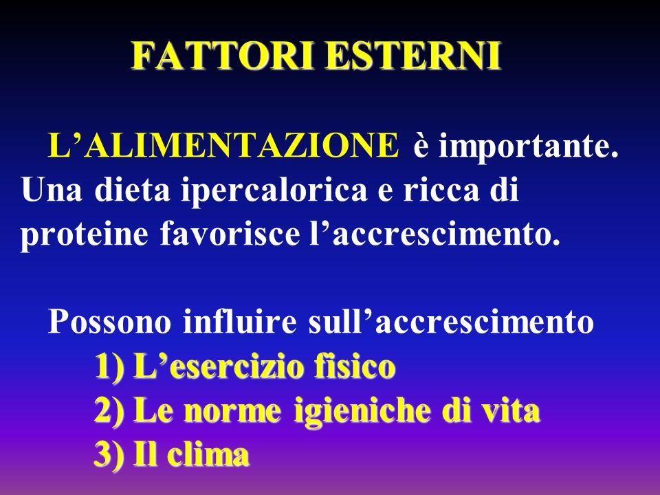 FATTORI ESTERNI 1) Lesercizio fisico 2) Le norme igieniche di vita 3) Il clima FATTORI ESTERNI LALIMENTAZIONE è importante. Una dieta ipercalorica e r