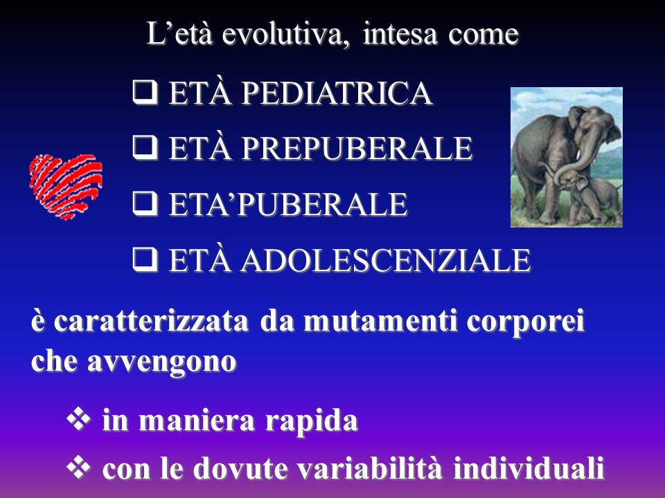 Letà evolutiva, intesa come ETÀ PEDIATRICA ETÀ PEDIATRICA ETÀ PREPUBERALE ETÀ PREPUBERALE ETAPUBERALE ETAPUBERALE ETÀ ADOLESCENZIALE ETÀ ADOLESCENZIAL