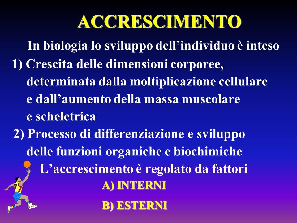 ACCRESCIMENTO A) INTERNI B) ESTERNI ACCRESCIMENTO In biologia lo sviluppo dellindividuo è inteso 1) Crescita delle dimensioni corporee, determinata da