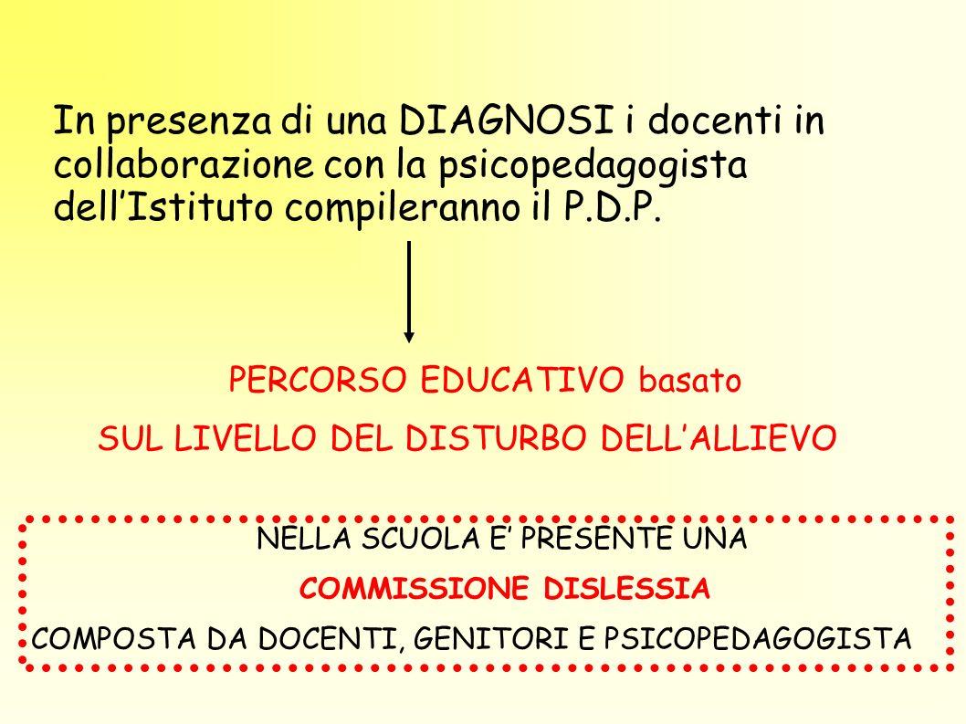 In presenza di una DIAGNOSI i docenti in collaborazione con la psicopedagogista dellIstituto compileranno il P.D.P. PERCORSO EDUCATIVO basato SUL LIVE