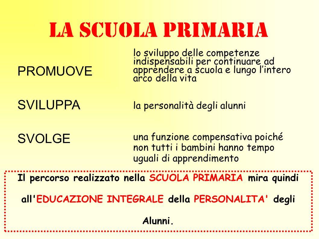 IL CURRICOLO ITALIANO 6/7 h STORIA E CITTADINANZA 3 h GEOGRAFIA 2 h MATEMATICA 6/7 h ARTE E IMMAGINE 2 h MUSICA 2 h SCIENZE 2 h SCIENZE MOTORIE E SPORTIVE 2h RELIGIONE 2 h INGLESE 1 h